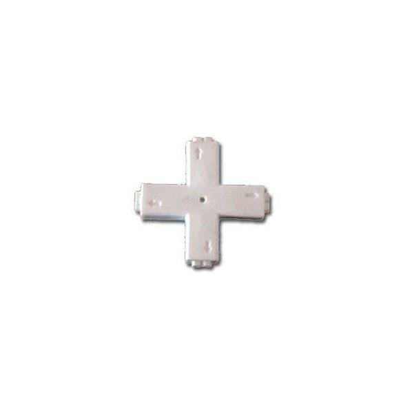LED szalagxtoldó