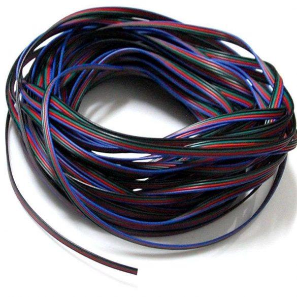 RGB kábel
