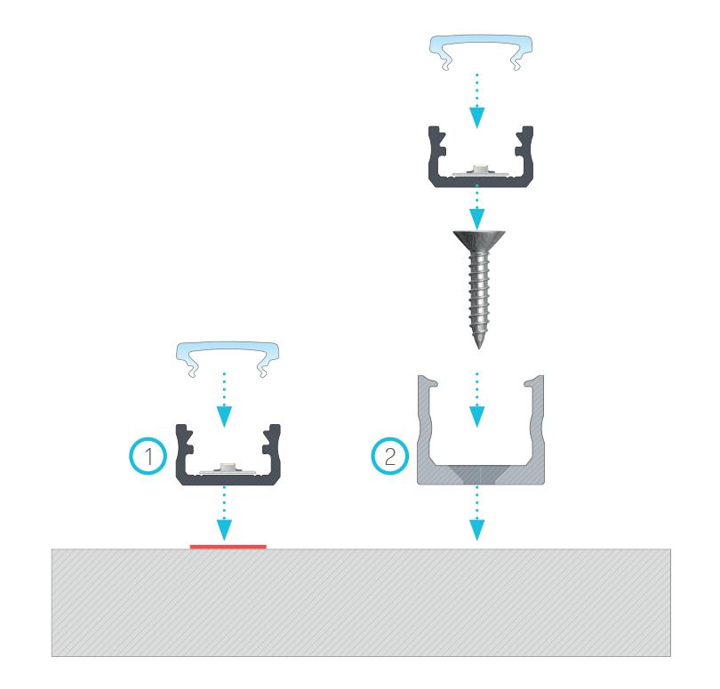 Szerelési ajánlások az [A] profilhoz MAGAS takaró profillal, (1) kétoldalas ragasztószalaggal, (2) Magas rögzítő klipsszel