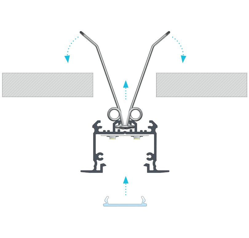 Beszerelési javaslat, 2 sornyi led szalag és Double takaróprofil az inTALIA profilon, rugós rögzítővel