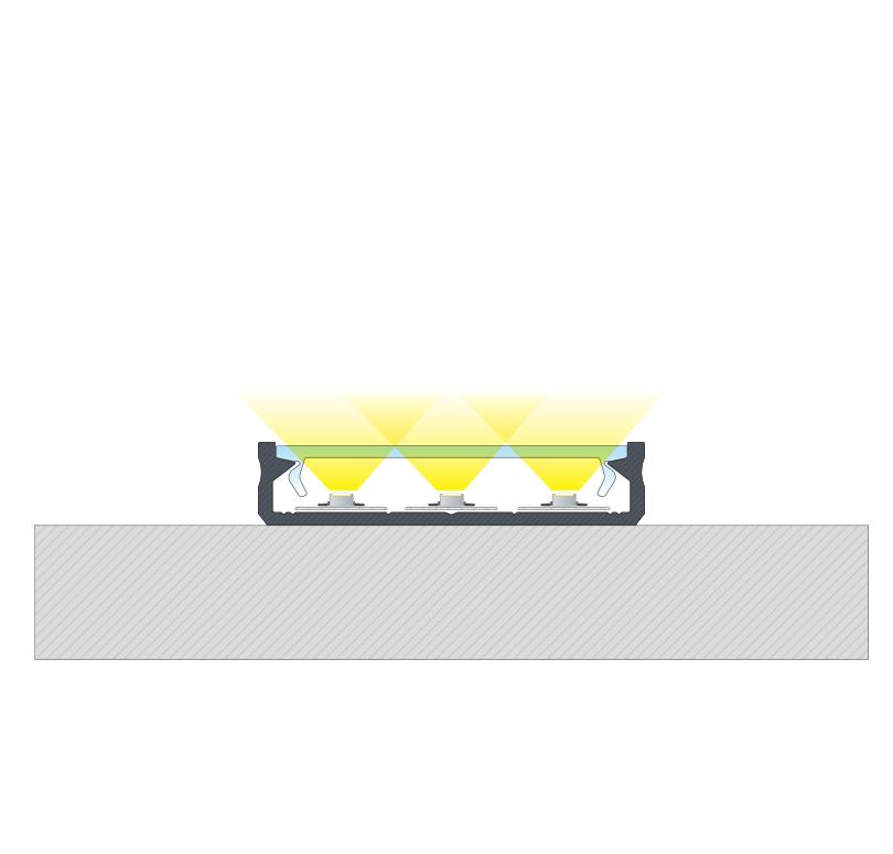 Az SOLIS profil rögzítve