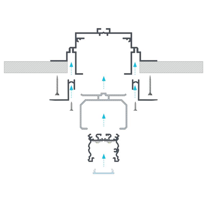 Sorrend a TALIA profil összeszerelésére